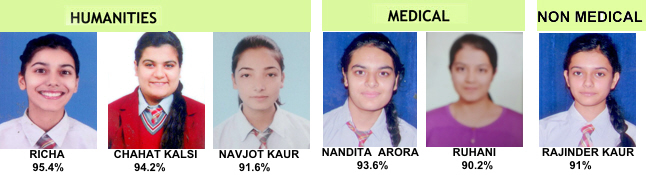 class-XII-Toppers
